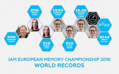 Tournament Report: European Open and European Championship 2016 in London